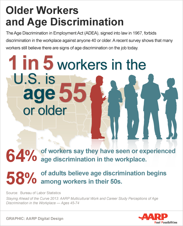 620-age-discrimination-infographic